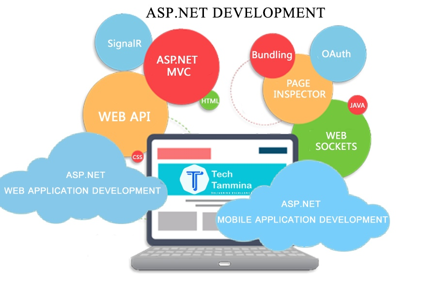 ASP.NET-Application-Development-Blog-Banner