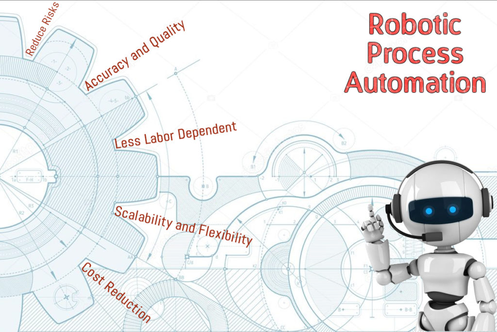 Automating World Through Robotics | Tech Tammina
