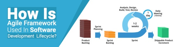 How-Is-Agile-Framework-Used-In-Software-Development-Lifecycle-600x161