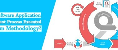 How-is-software-application-development-process-executed-by-scrum-methodology2