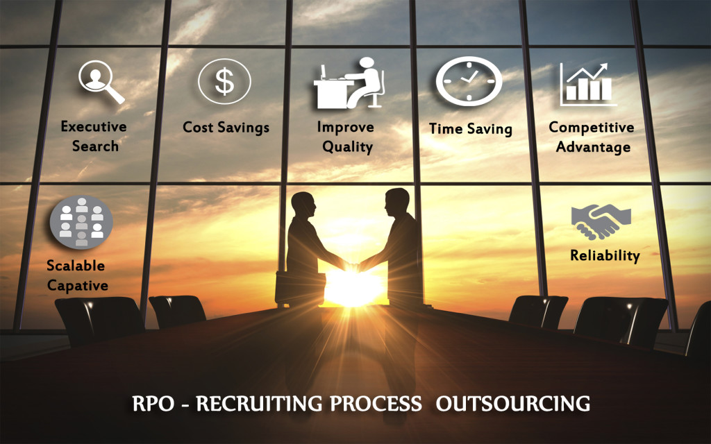 Recruiting-process-outsoucing-rpo-workflow